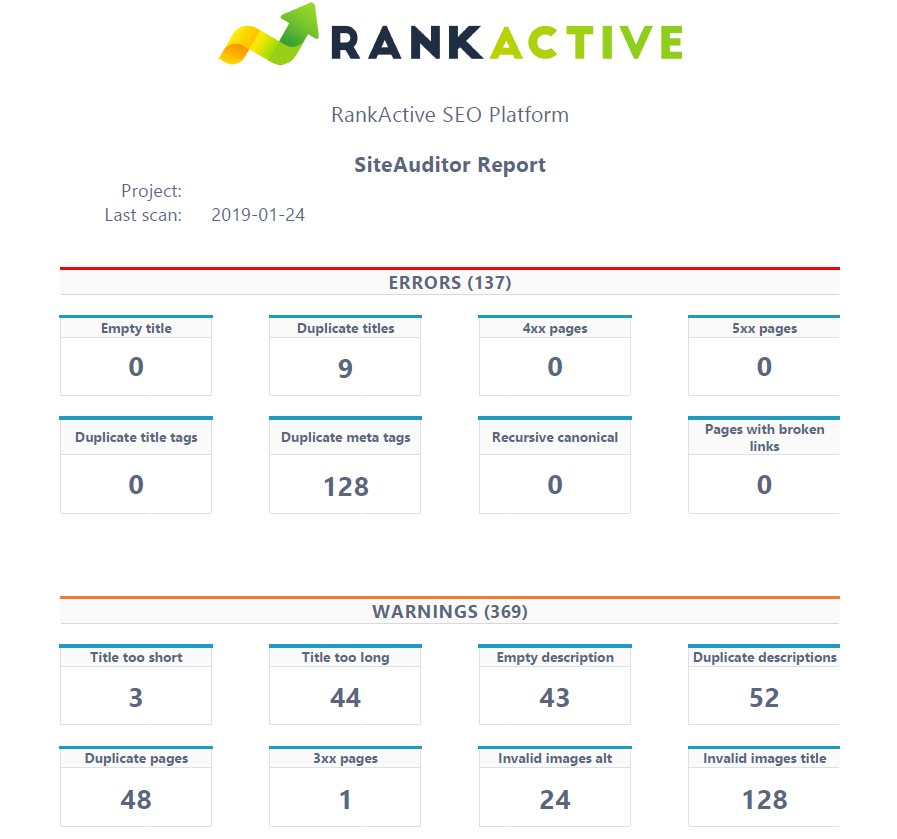 site auditor report rankactive